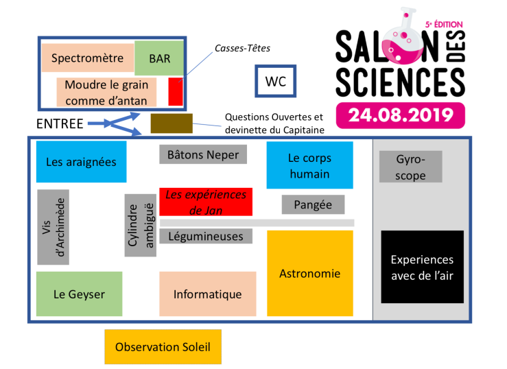 SDS Plan